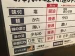 すごい煮干しラーメン凪カスタマイズ.JPG